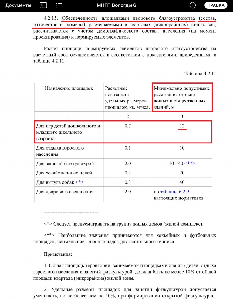 Вячеслав Югов, ООО Восток-строй и точечная застройка (8).PNG