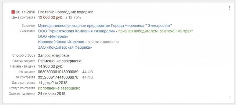 Водонапорная башня в Вологде и Раиса Иванова (5).jpg